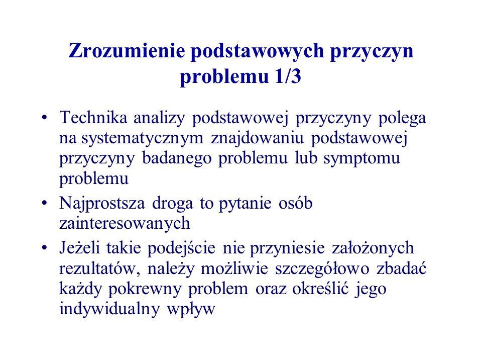 Zrozumienie podstawowych przyczyn problemu 1/3 Technika analizy podstawowej przyczyny polega na systematycznym znajdowaniu podstawowej przyczyny badanego problemu lub symptomu problemu Najprostsza droga to pytanie osób zainteresowanych Jeżeli takie podejście nie przyniesie założonych rezultatów, należy możliwie szczegółowo zbadać każdy pokrewny problem oraz określić jego indywidualny wpływ