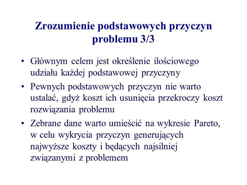 Zrozumienie podstawowych przyczyn problemu 3/3 Głównym celem jest określenie ilościowego udziału każdej podstawowej przyczyny Pewnych podstawowych prz