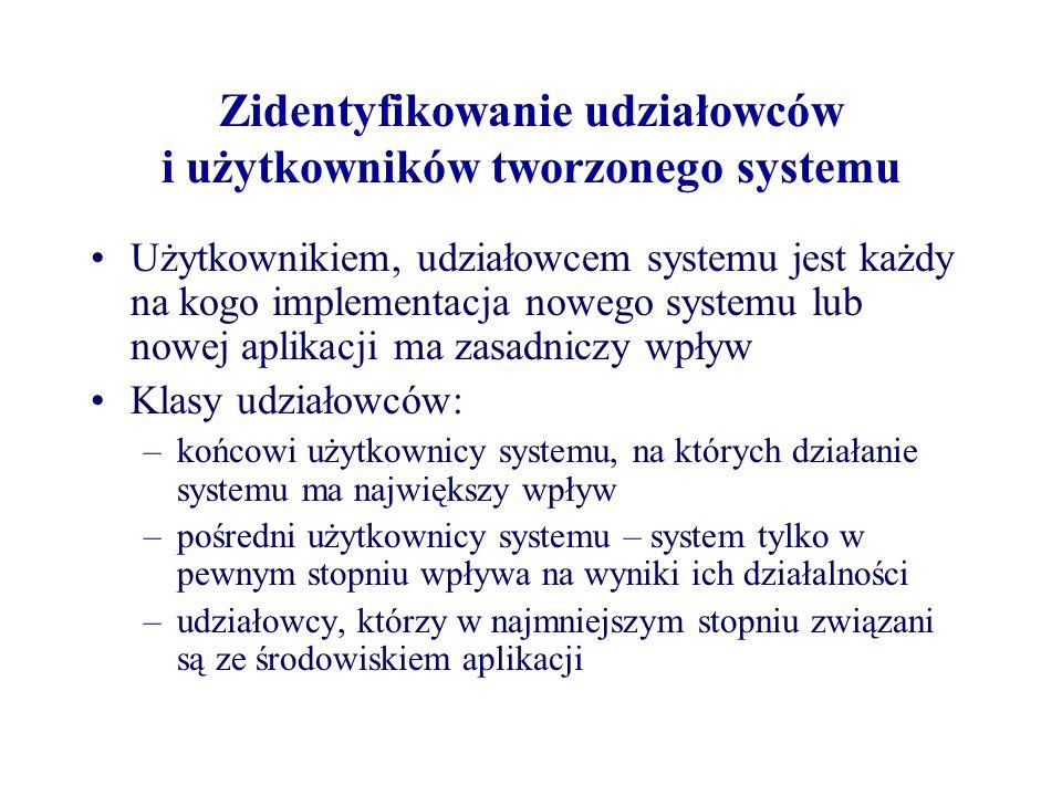 Zidentyfikowanie udziałowców i użytkowników tworzonego systemu Użytkownikiem, udziałowcem systemu jest każdy na kogo implementacja nowego systemu lub nowej aplikacji ma zasadniczy wpływ Klasy udziałowców: –końcowi użytkownicy systemu, na których działanie systemu ma największy wpływ –pośredni użytkownicy systemu – system tylko w pewnym stopniu wpływa na wyniki ich działalności –udziałowcy, którzy w najmniejszym stopniu związani są ze środowiskiem aplikacji