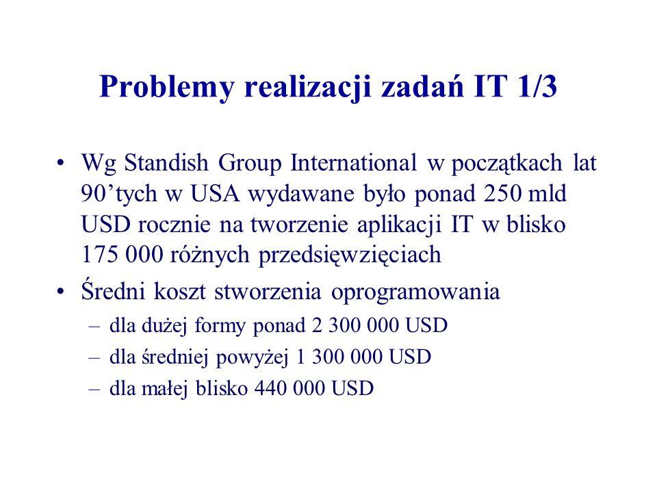 Problemy realizacji zadań IT 1/3 Wg Standish Group International w początkach lat 90tych w USA wydawane było ponad 250 mld USD rocznie na tworzenie aplikacji IT w blisko 175 000 różnych przedsięwzięciach Średni koszt stworzenia oprogramowania –dla dużej formy ponad 2 300 000 USD –dla średniej powyżej 1 300 000 USD –dla małej blisko 440 000 USD