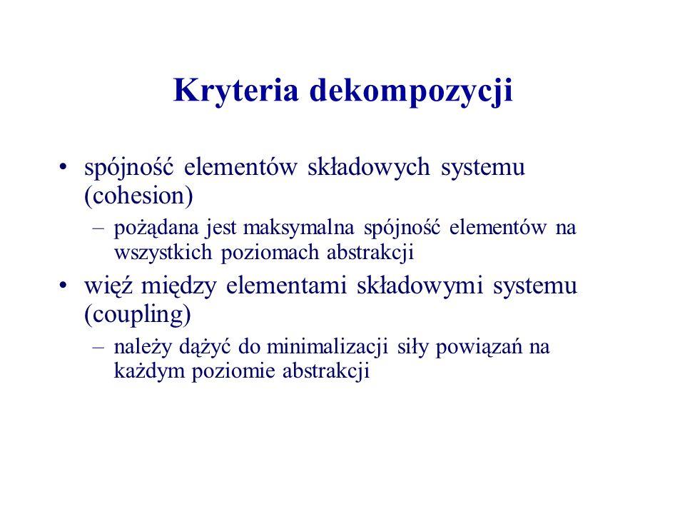Kryteria dekompozycji spójność elementów składowych systemu (cohesion) –pożądana jest maksymalna spójność elementów na wszystkich poziomach abstrakcji więź między elementami składowymi systemu (coupling) –należy dążyć do minimalizacji siły powiązań na każdym poziomie abstrakcji
