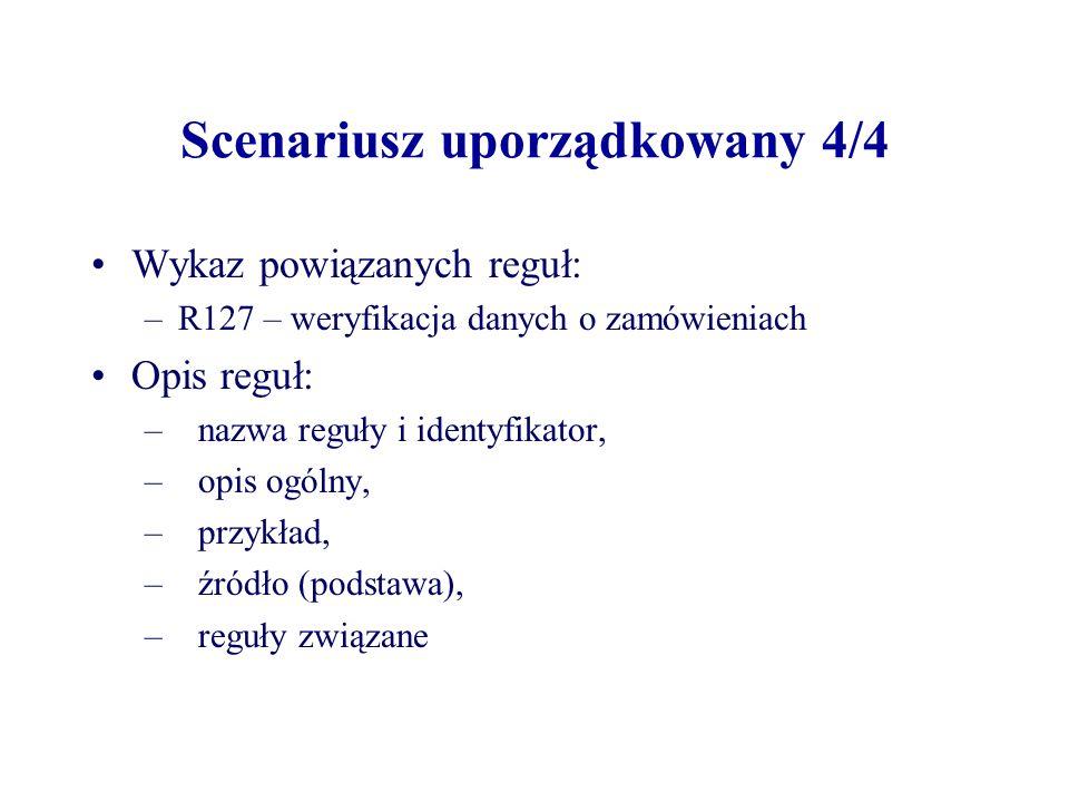 Scenariusz uporządkowany 4/4 Wykaz powiązanych reguł: –R127 – weryfikacja danych o zamówieniach Opis reguł: –nazwa reguły i identyfikator, –opis ogólny, –przykład, –źródło (podstawa), –reguły związane