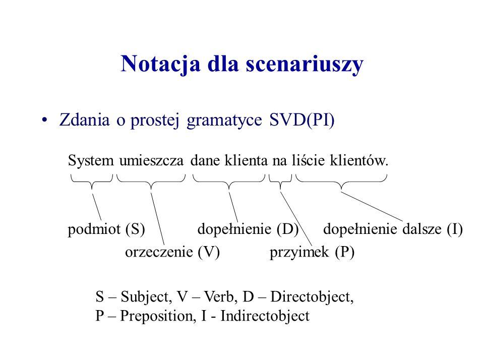 Notacja dla scenariuszy Zdania o prostej gramatyce SVD(PI) System umieszcza dane klienta na liście klientów. podmiot (S) orzeczenie (V) dopełnienie (D