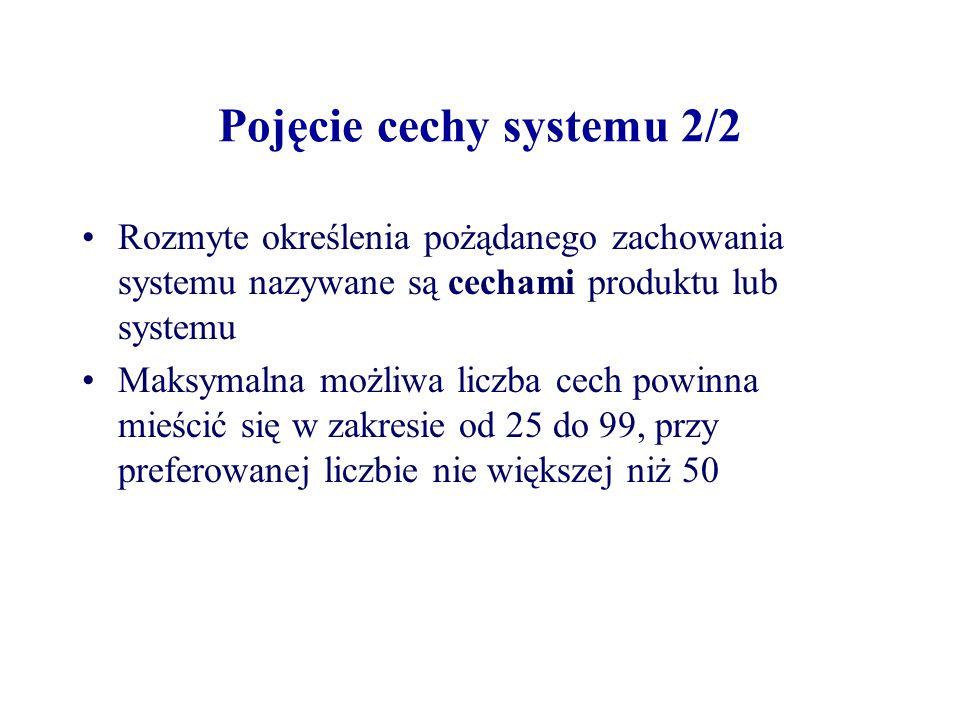 Pojęcie cechy systemu 2/2 Rozmyte określenia pożądanego zachowania systemu nazywane są cechami produktu lub systemu Maksymalna możliwa liczba cech powinna mieścić się w zakresie od 25 do 99, przy preferowanej liczbie nie większej niż 50