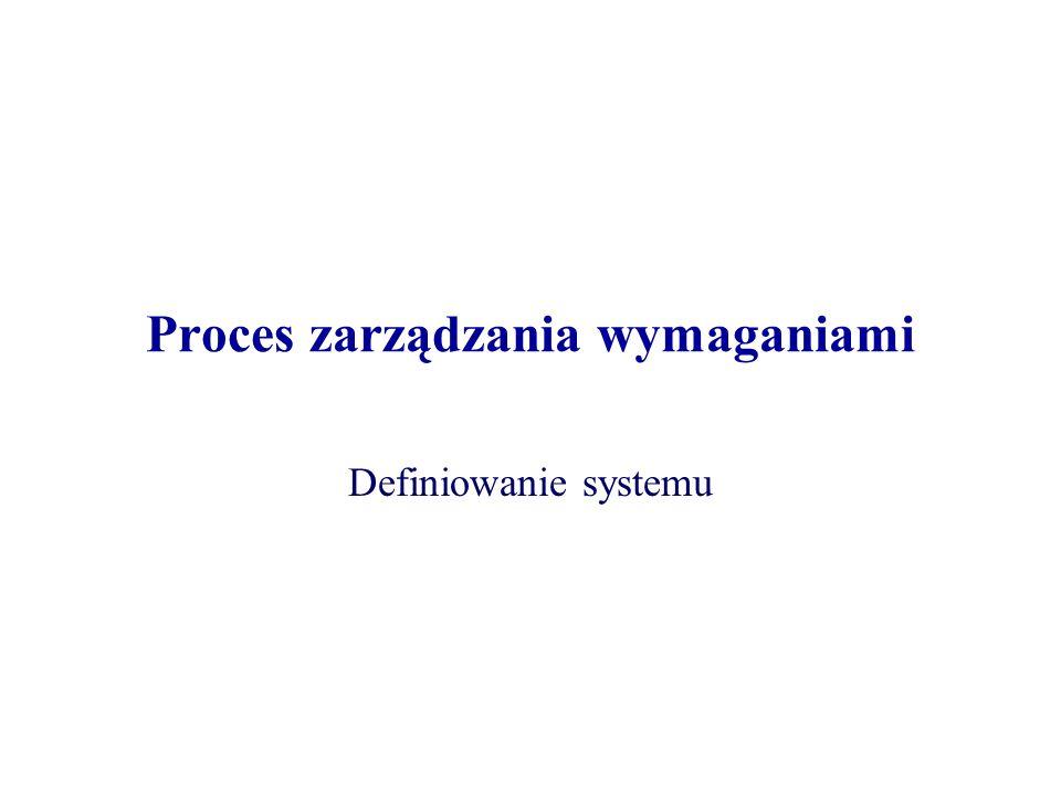 Proces zarządzania wymaganiami Definiowanie systemu