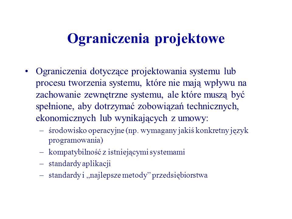 Ograniczenia projektowe Ograniczenia dotyczące projektowania systemu lub procesu tworzenia systemu, które nie mają wpływu na zachowanie zewnętrzne sys