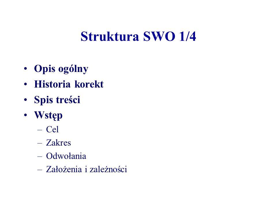 Struktura SWO 1/4 Opis ogólny Historia korekt Spis treści Wstęp –Cel –Zakres –Odwołania –Założenia i zależności