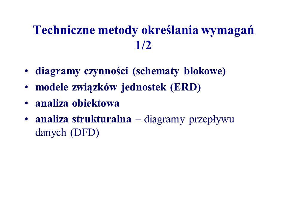 Techniczne metody określania wymagań 1/2 diagramy czynności (schematy blokowe) modele związków jednostek (ERD) analiza obiektowa analiza strukturalna – diagramy przepływu danych (DFD)