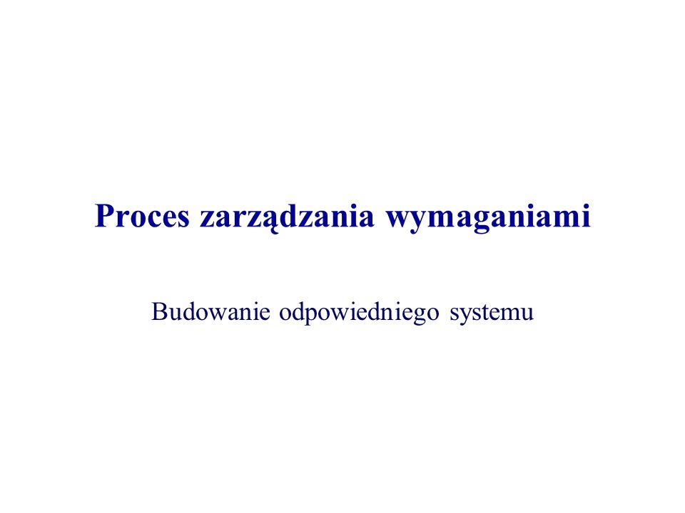Proces zarządzania wymaganiami Budowanie odpowiedniego systemu