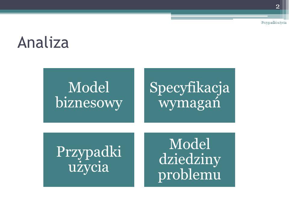 Przypadek użycia 3 Przypadki użycia Przypadek użycia to umowa między uczestnikami systemu, określająca sposób zachowania systemu