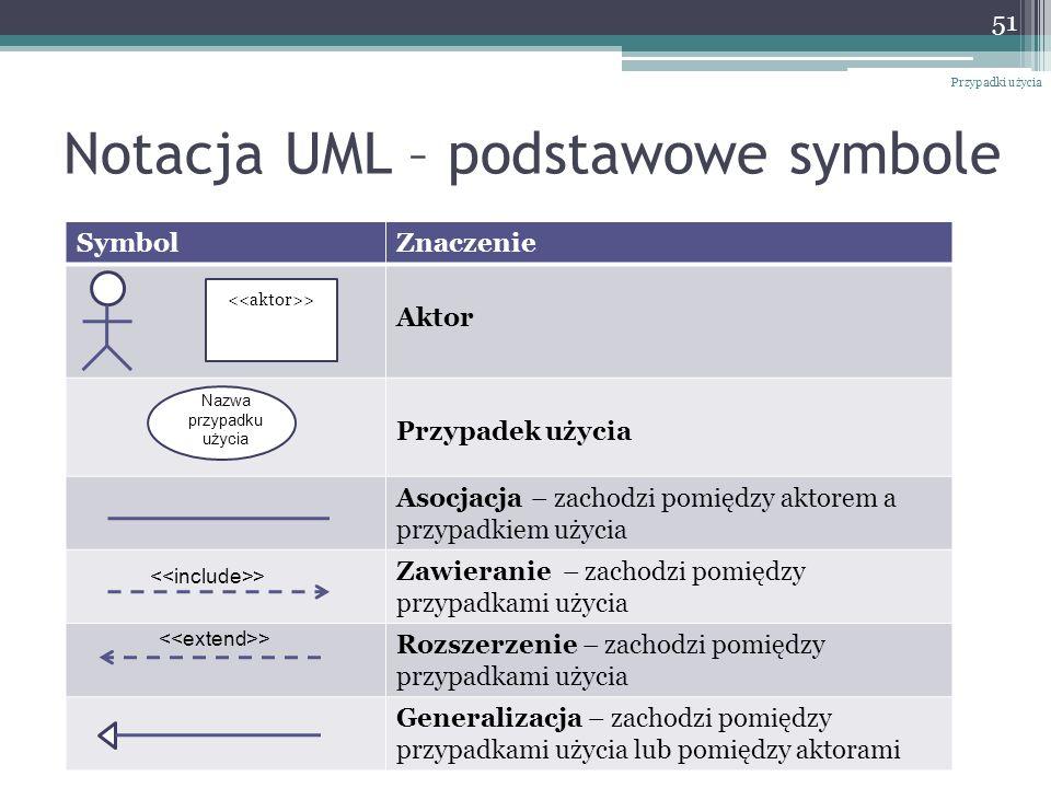 Notacja UML – podstawowe symbole Przypadki użycia 51 SymbolZnaczenie Aktor Przypadek użycia Asocjacja – zachodzi pomiędzy aktorem a przypadkiem użycia Zawieranie – zachodzi pomiędzy przypadkami użycia Rozszerzenie – zachodzi pomiędzy przypadkami użycia Generalizacja – zachodzi pomiędzy przypadkami użycia lub pomiędzy aktorami Nazwa przypadku użycia >