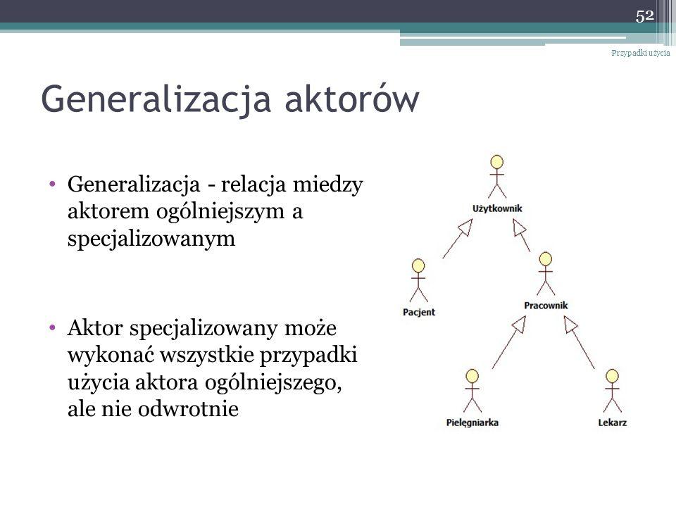 Generalizacja aktorów Generalizacja - relacja miedzy aktorem ogólniejszym a specjalizowanym Aktor specjalizowany może wykonać wszystkie przypadki użycia aktora ogólniejszego, ale nie odwrotnie Przypadki użycia 52