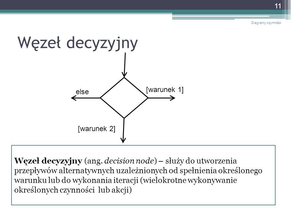 Węzeł decyzyjny Diagramy czynności 11 [warunek 1] else Węzeł decyzyjny (ang. decision node) – służy do utworzenia przepływów alternatywnych uzależnion