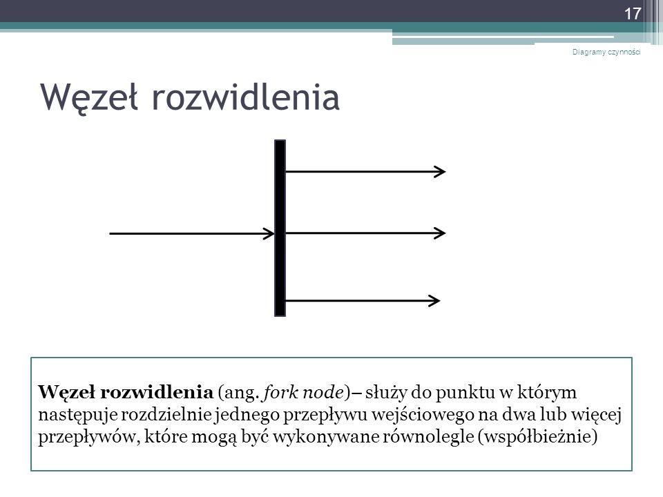 Węzeł rozwidlenia Diagramy czynności 17 Węzeł rozwidlenia (ang. fork node)– służy do punktu w którym następuje rozdzielnie jednego przepływu wejściowe