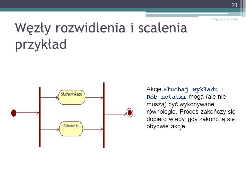 Węzły rozwidlenia i scalenia przykład Diagramy czynności 21 Akcje Słuchaj wykładu i Rób notatki mogą (ale nie muszą) być wykonywane równolegle. Proces