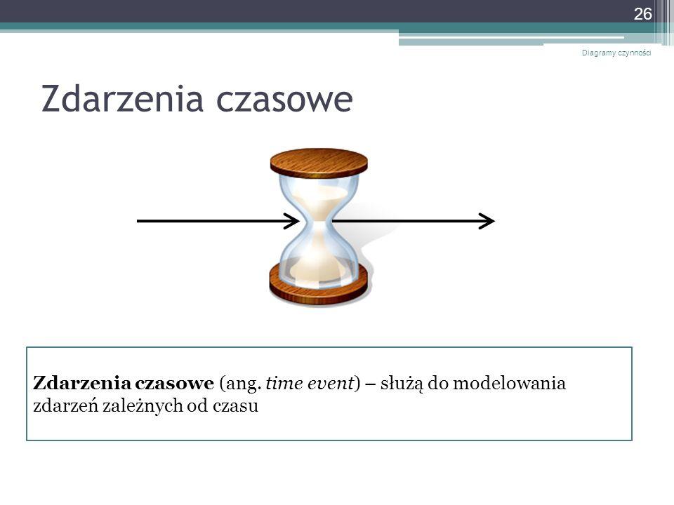 Zdarzenia czasowe Diagramy czynności 26 Zdarzenia czasowe (ang. time event) – służą do modelowania zdarzeń zależnych od czasu