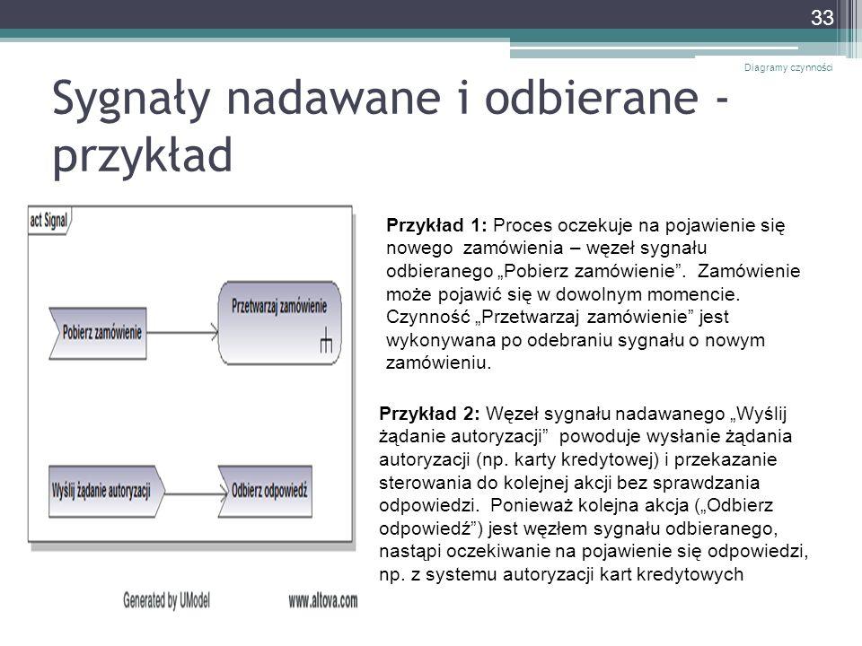 Sygnały nadawane i odbierane - przykład Diagramy czynności 33 Przykład 1: Proces oczekuje na pojawienie się nowego zamówienia – węzeł sygnału odbieran