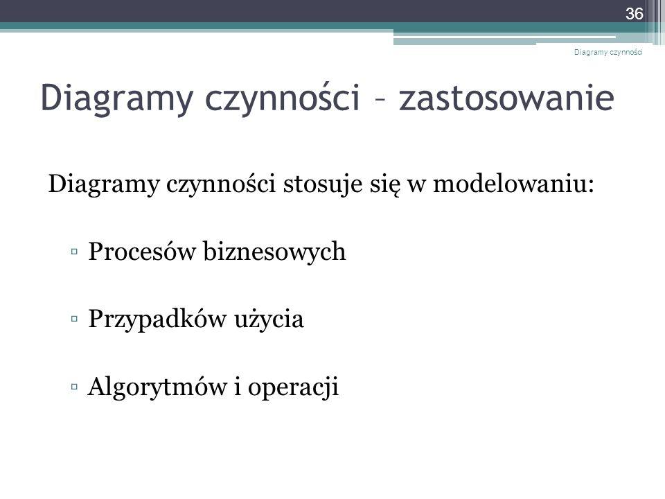 Diagramy czynności – zastosowanie Diagramy czynności stosuje się w modelowaniu: Procesów biznesowych Przypadków użycia Algorytmów i operacji Diagramy