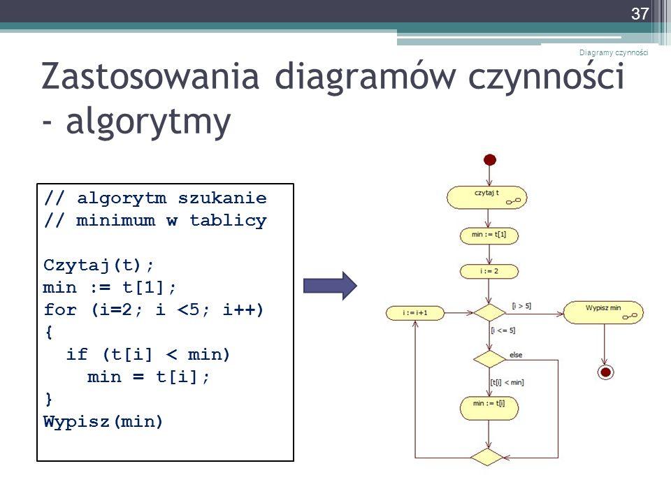 Zastosowania diagramów czynności - algorytmy Diagramy czynności 37 // algorytm szukanie // minimum w tablicy Czytaj(t); min := t[1]; for (i=2; i <5; i