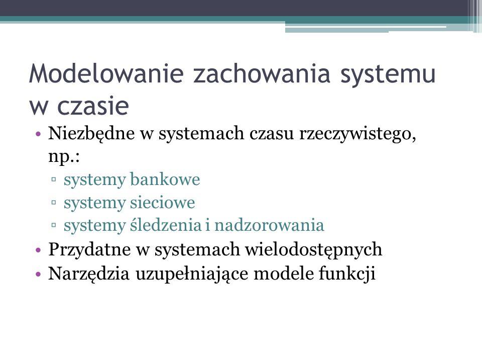 Modelowanie zachowania systemu w czasie Niezbędne w systemach czasu rzeczywistego, np.: systemy bankowe systemy sieciowe systemy śledzenia i nadzorowa