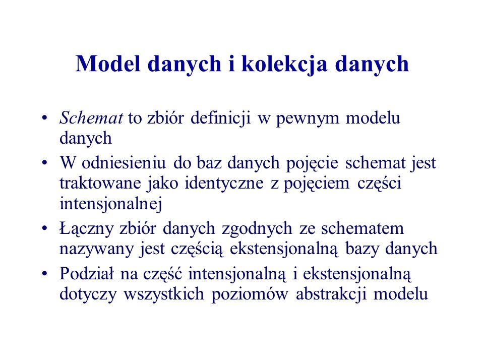 Model danych i kolekcja danych Schemat to zbiór definicji w pewnym modelu danych W odniesieniu do baz danych pojęcie schemat jest traktowane jako iden