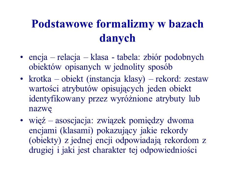 Podstawowe formalizmy w bazach danych encja – relacja – klasa - tabela: zbiór podobnych obiektów opisanych w jednolity sposób krotka – obiekt (instanc