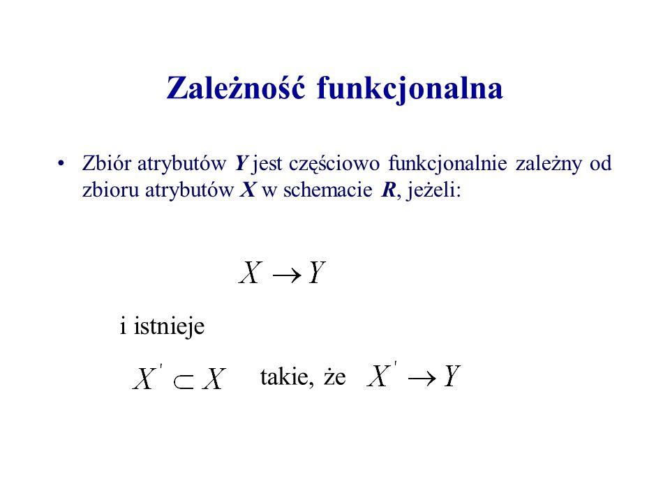 Zależność funkcjonalna Zbiór atrybutów Y jest częściowo funkcjonalnie zależny od zbioru atrybutów X w schemacie R, jeżeli: i istnieje takie, że