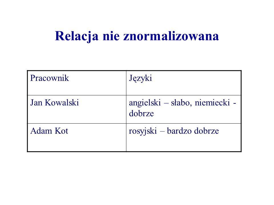 Relacja nie znormalizowana PracownikJęzyki Jan Kowalskiangielski – słabo, niemiecki - dobrze Adam Kotrosyjski – bardzo dobrze