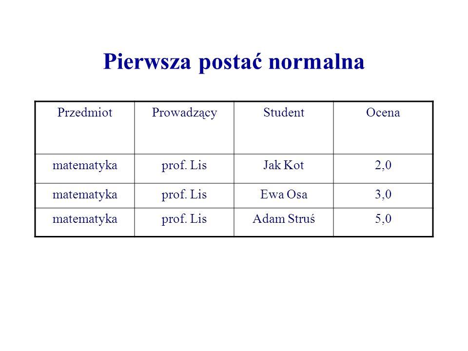 Pierwsza postać normalna PrzedmiotProwadzącyStudentOcena matematykaprof. LisJak Kot2,0 matematykaprof. LisEwa Osa3,0 matematykaprof. LisAdam Struś5,0