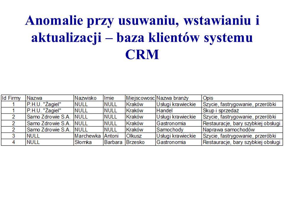 Anomalie przy usuwaniu, wstawianiu i aktualizacji – baza klientów systemu CRM