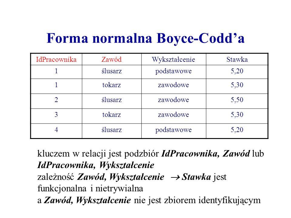 Forma normalna Boyce-Codda IdPracownikaZawódWykształcenieStawka 1ślusarzpodstawowe5,20 1tokarzzawodowe5,30 2ślusarzzawodowe5,50 3tokarzzawodowe5,30 4ś