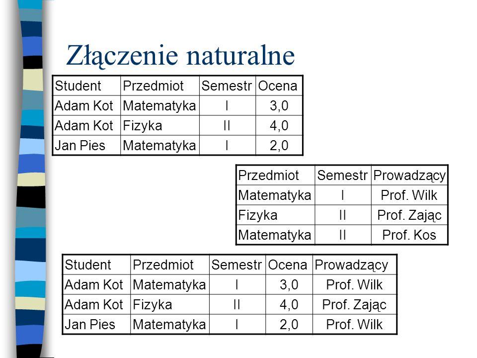 Złączenie naturalne StudentPrzedmiotSemestrOcena Adam KotMatematykaI3,0 Adam KotFizykaII4,0 Jan PiesMatematykaI2,0 PrzedmiotSemestrProwadzący Matematy