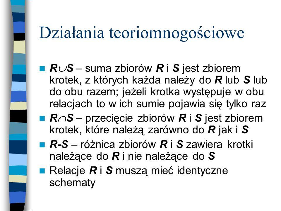 Działania teoriomnogościowe R S – suma zbiorów R i S jest zbiorem krotek, z których każda należy do R lub S lub do obu razem; jeżeli krotka występuje