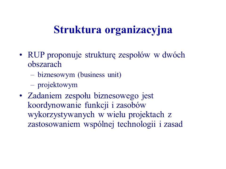 Struktura organizacyjna Zespół biznesowy odpowiada za –definicję i doskonalenie procesów –przestrzeganie założeń umów (kontraktów) –dostarczenie narzędzi programistycznych –wsparcie logistyczne personelu (trening, biblioteki, organizacja badań i rozwoju itp.)