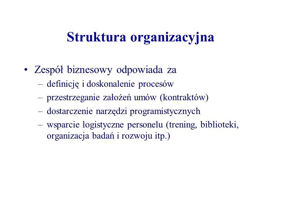 Struktura organizacyjna Organizacja projektowa składa się z następujących zespołów: –zarządzania oprogramowaniem (Software Management Team) –inżynierii systemowej (Systems Engineering Team) –administracyjny (Administration Team) –architektury oprogramowania (Software Architecture Team) –rozwoju oprogramowania (Software Development Team) –oceny oprogramowania (Software Assessment Team)