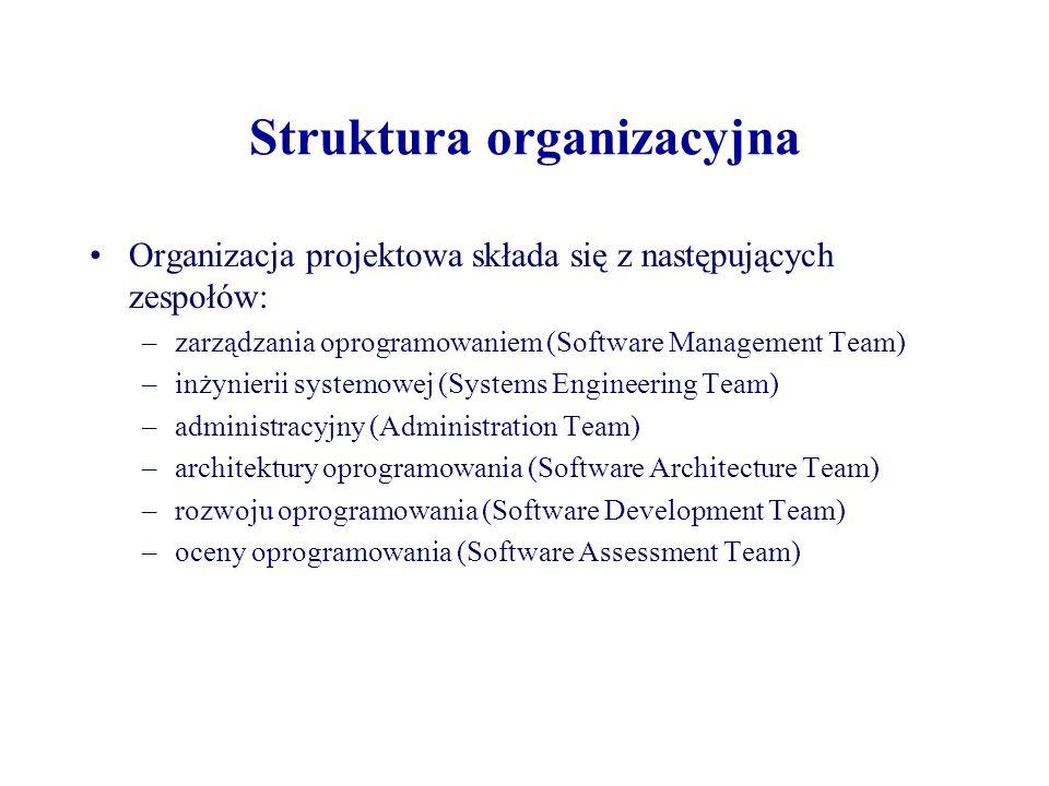 Struktura organizacyjna W ramach oceny realizowane są następujące zadania: –Zarządzanie konfiguracją identyfikacja konfiguracji, kontrola zmian, raportowanie statusów, audyty –Zapewnienie jakości –Testowanie –Zarządzanie narzędziami