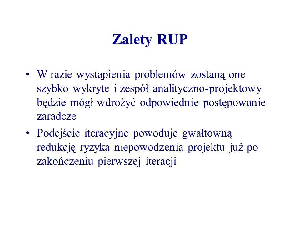 Wady RUP Rup to metodyka ciężka i kosztowna Wymaga obszernego dokumentowania procesu Ogranicza inicjatywę i samodzielność Wysokie koszty administracyjne Sztywne procedury (np.