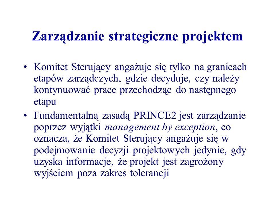 Planowanie PL1.Projektowanie planu PL2. Definiowanie i analizowanie produktów PL3.