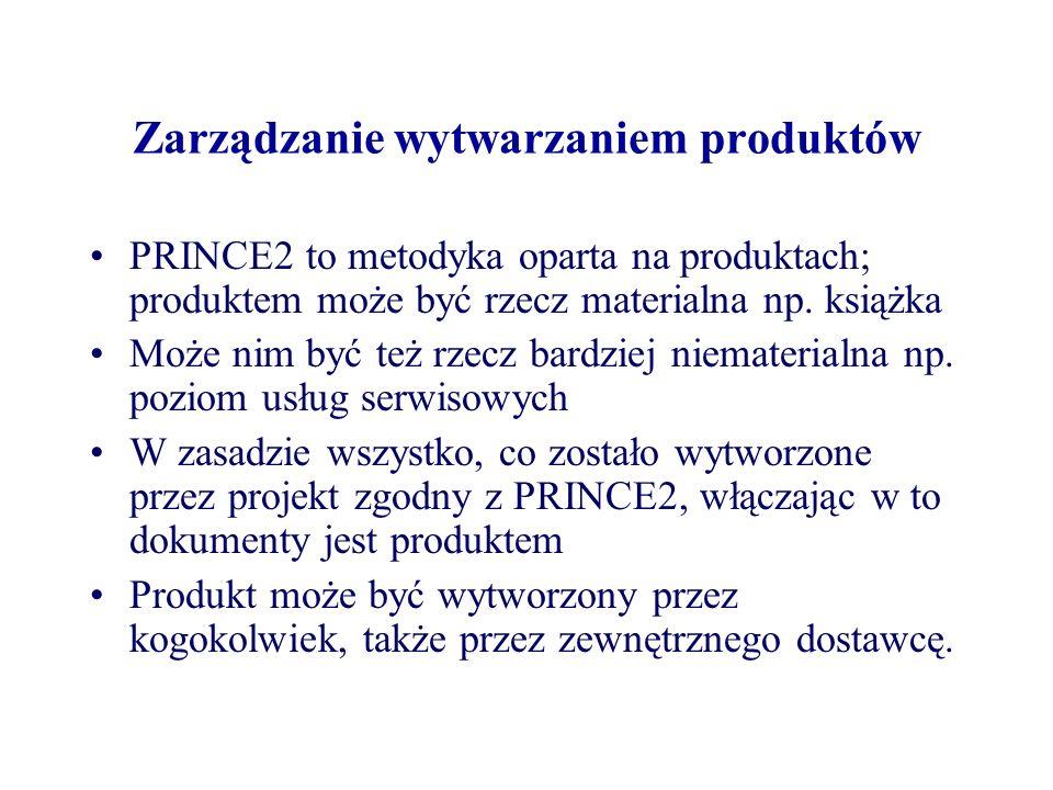 Zarządzanie wytwarzaniem produktów WP1.Przyjęcie grupy zadań do realizacji WP2.