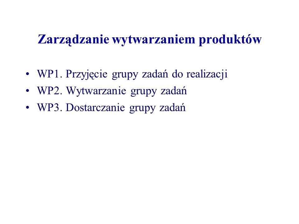 Zarządzanie zakresem etapu Zgodnie z PRINCE2 każdy etap musi być ukończony i zaakceptowany zanim Komitet Sterujący autoryzuje przejście do następnego etapu W tym procesie weryfikowane jest, czy etap dostarczył wszystkie wymagane produkty i czy pierwotne parametry biznesowe nie uległy zmianie Planowany jest też w tym kontekście uszczegółowiony plan następnego etapu