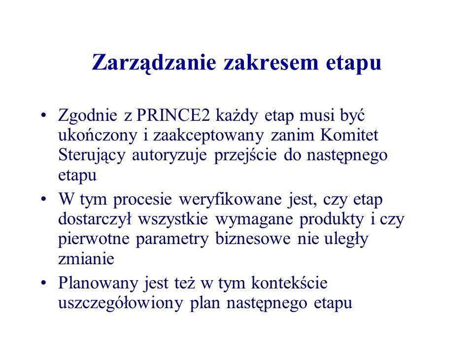 Zarządzanie zakresem etapu ZE1.Planowanie etapu ZE2.