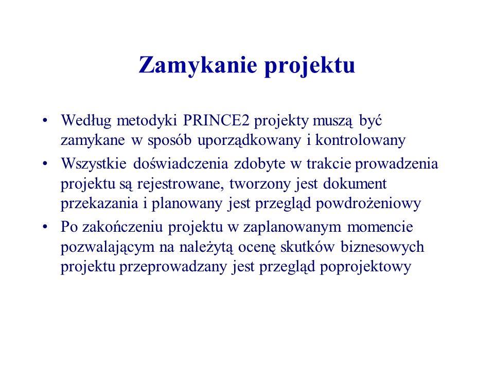 Zamykanie projektu ZP1.Przygotowanie projektu do zamknięcia ZP2.