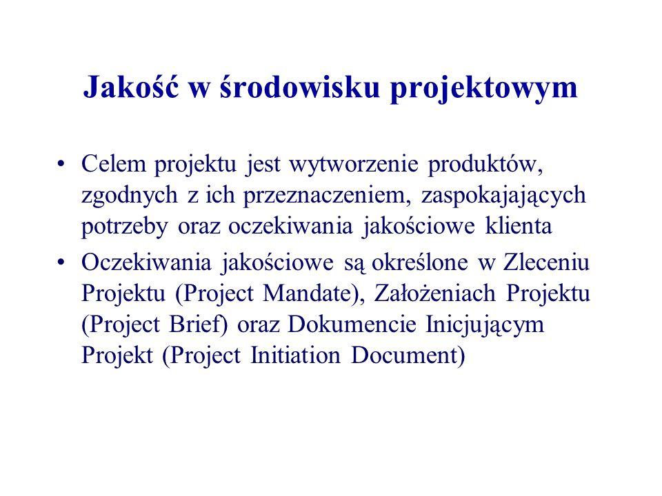 Jakość w środowisku projektowym Zarządzanie jakością opiera się na 4 składnikach: –Systemie Zarządzania Jakością –Funkcji zapewniania jakości –Planowaniu jakości –Kontroli jakości