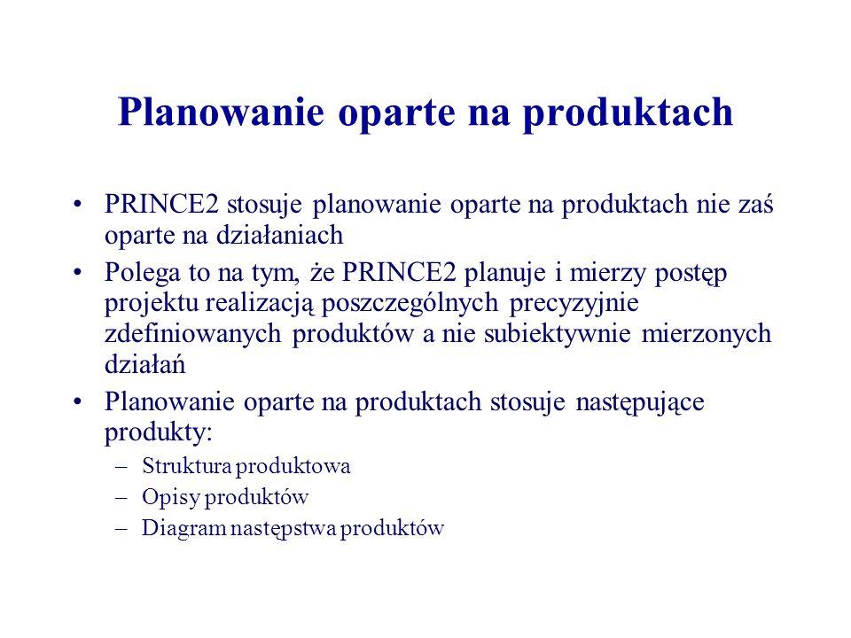 Sterowanie zmianami W PRINCE2 wszystkie zmiany są traktowane jako zagadnienia projektowe: –wnioski o zmianę – dotyczące zmiany w wymaganiach albo produkcie –odstępstwo – rejestrowane kiedy produkt nie spełnia wymagań.