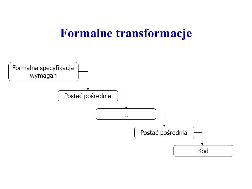 Model ogólny cyklu życia Określanie wymagań ProjektowanieImplementacjaTestowanieKonserwacja Faza strategiczna AnalizaInstalacja Dokumentacja