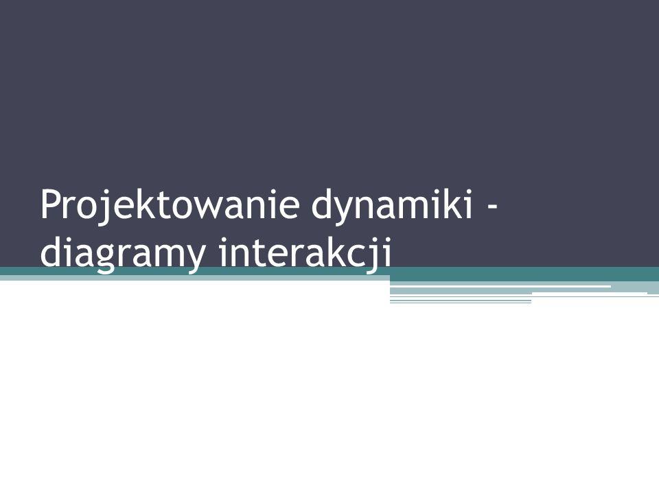 Modele statyczne i dynamiczne Modele statyczne – klasy i zależności między klasami diagram klas diagram obiektów Modele dynamiczne – interakcja między obiektami diagramy sekwencji diagramy komunikacji Projektowanie dynamiki - diagram interakcji 2