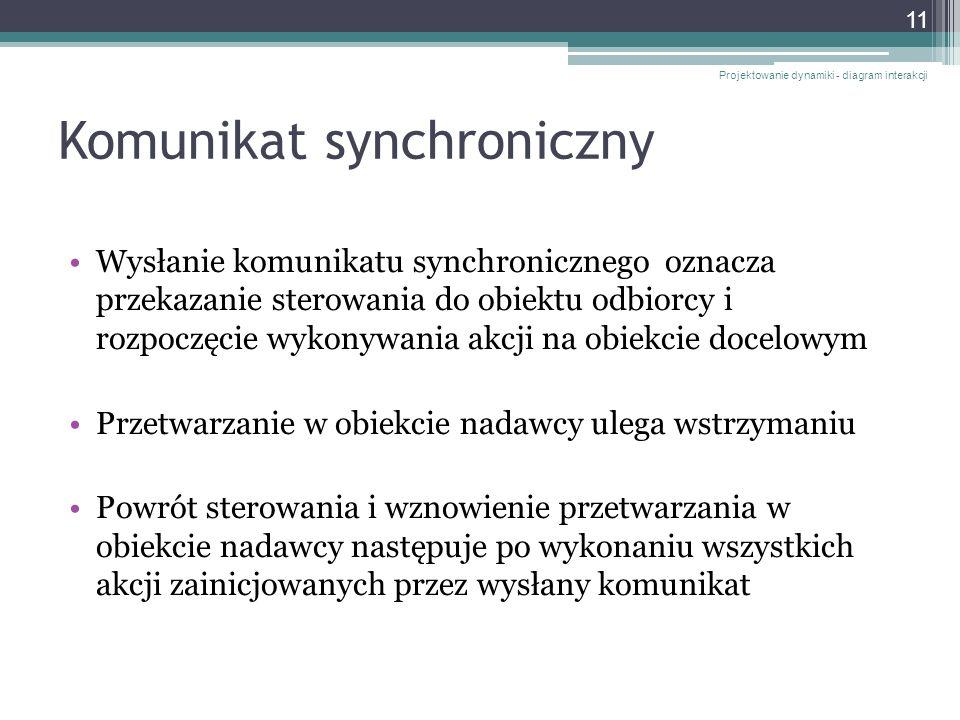 Komunikat synchroniczny Wysłanie komunikatu synchronicznego oznacza przekazanie sterowania do obiektu odbiorcy i rozpoczęcie wykonywania akcji na obie