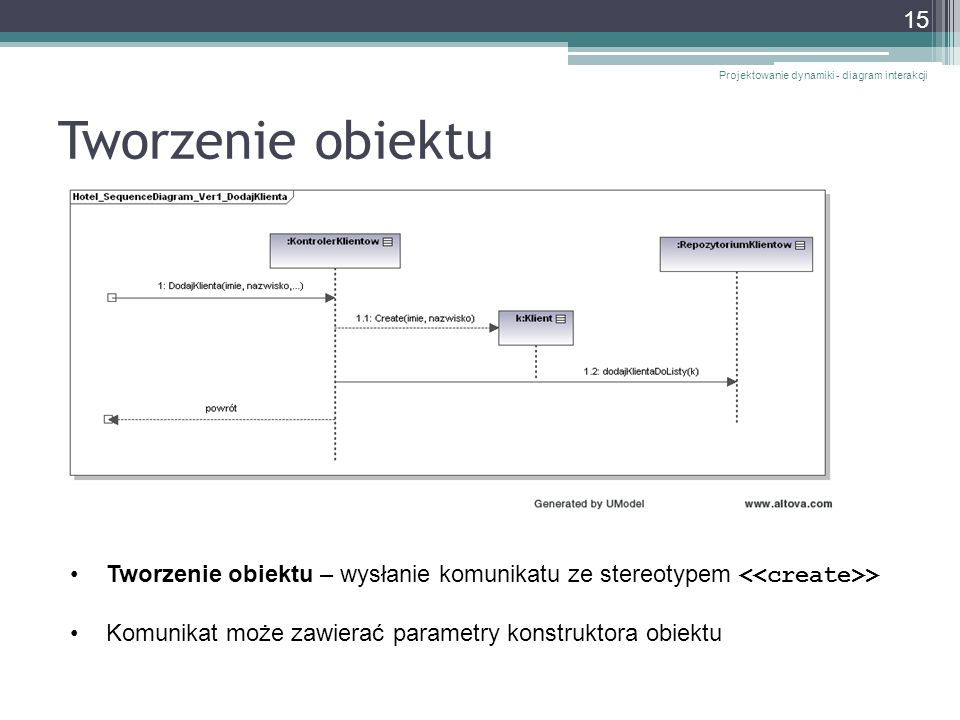 Tworzenie obiektu Projektowanie dynamiki - diagram interakcji 15 Tworzenie obiektu – wysłanie komunikatu ze stereotypem > Komunikat może zawierać para