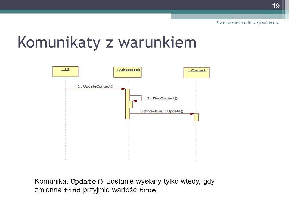 Komunikaty z warunkiem Projektowanie dynamiki - diagram interakcji 19 Komunikat Update() zostanie wysłany tylko wtedy, gdy zmienna find przyjmie warto