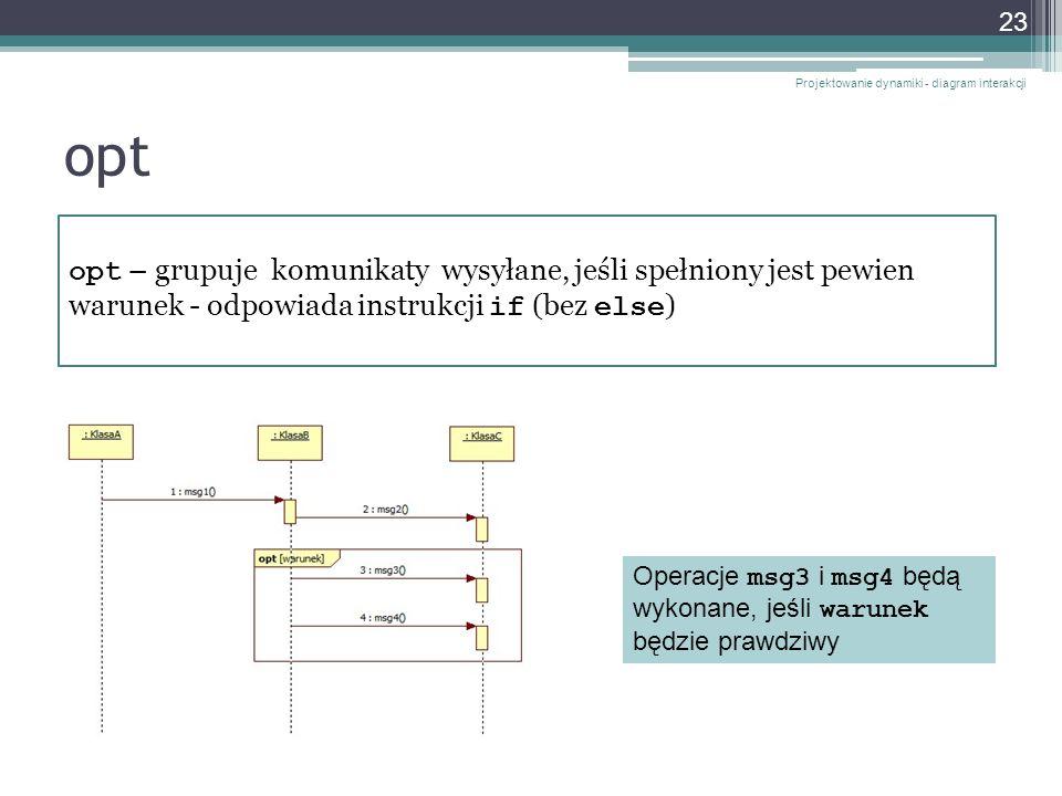 opt Projektowanie dynamiki - diagram interakcji 23 opt – grupuje komunikaty wysyłane, jeśli spełniony jest pewien warunek - odpowiada instrukcji if (b